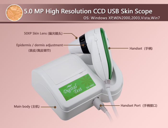 What is skin care analyzer how skin care analyzer work?