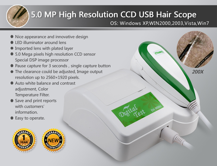 what is robo skin analyzer cs50 why robo skin analyzer cs50?